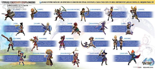 El multijugador de Final Fantasy Explorers, a examen