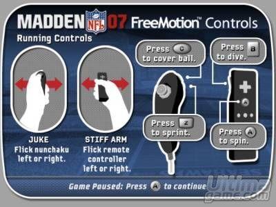 Algunos de los ejemplos de movimientos que podremos hacer en Madden NFL 2007 para Wii