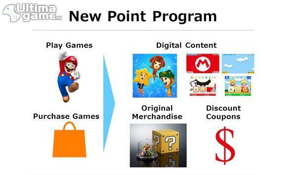 Te presentamos la New Nintendo 3DS XL Edición Hyrule