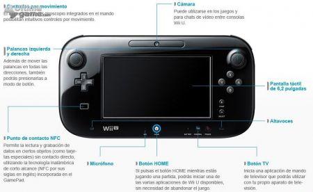 ¿Qué tiene que hacer Nintendo para salvar los muebles? imagen 1