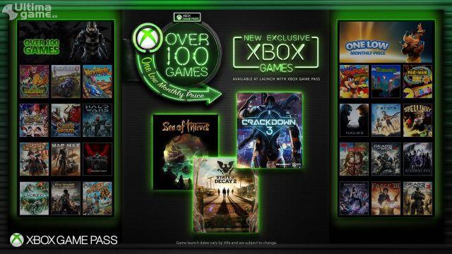 Opinión: Analizamos el momento actual a falta de once meses para el lanzamiento de Xbox Series X y PS5 en potencia de hardware y juegos exclusivos durante sus primeros meses imagen 5